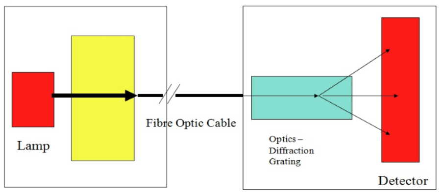 OpticsDiagram