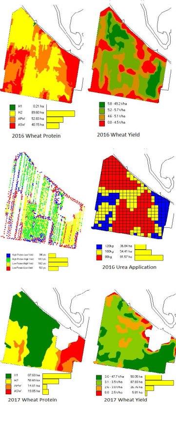 field_maps